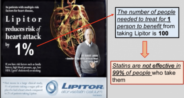 Number needed to treat example Lipitor